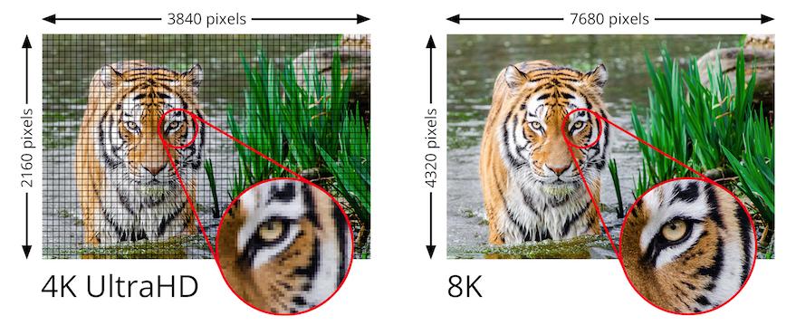 Todo lo que tienes que saber sobre HDMI 2.1