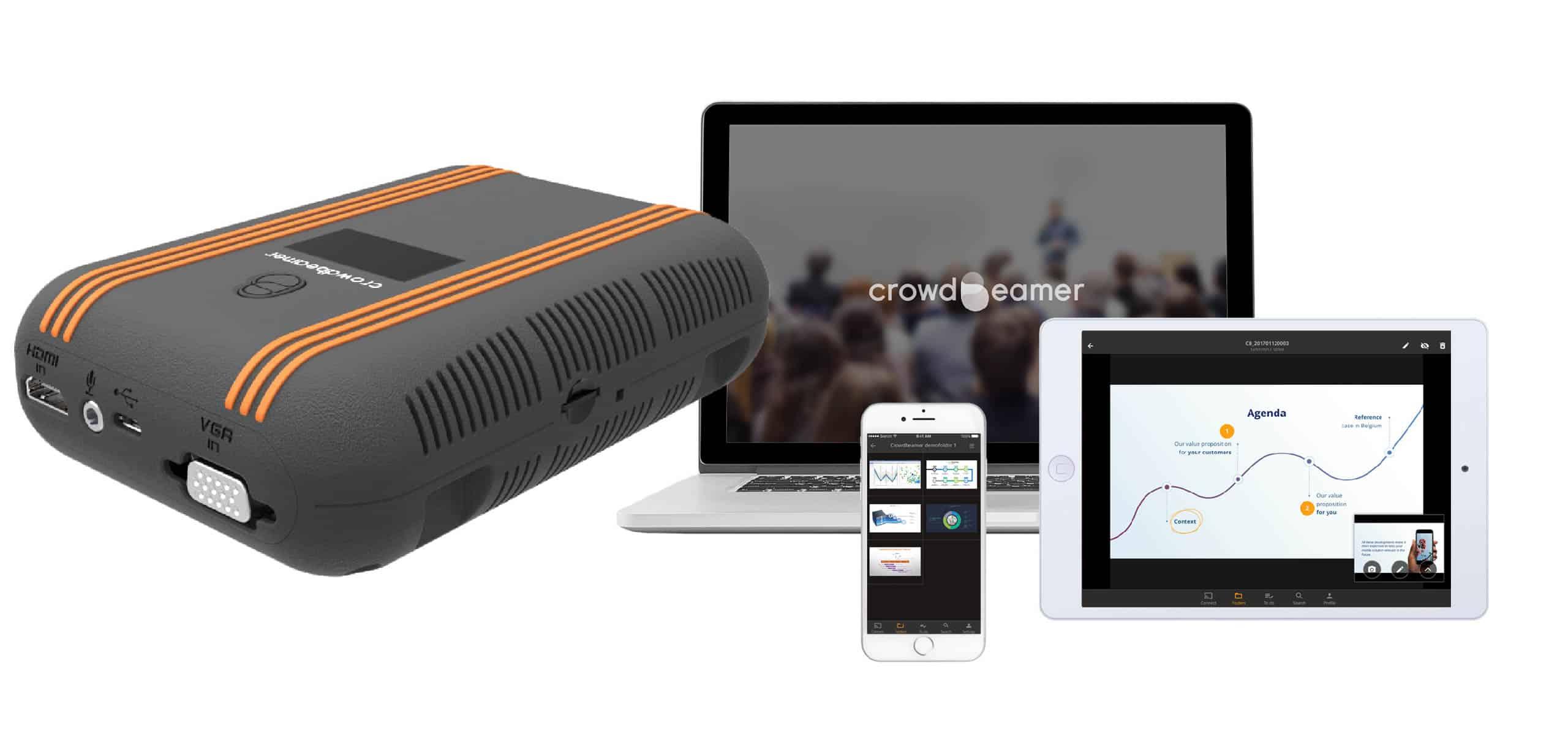 ¿Por qué usar el Apple TV con crowdbeamer hace que las reuniones de negocios sean mejores?